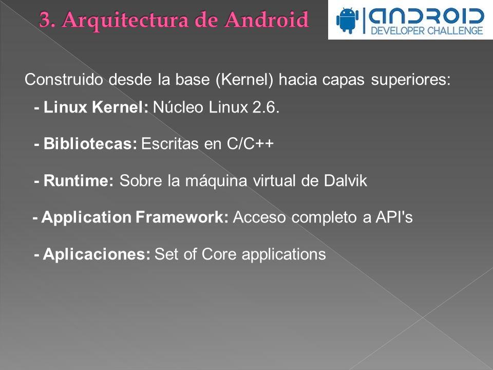 3. Arquitectura de Android
