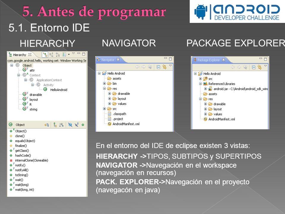 5. Antes de programar 5.1. Entorno IDE HIERARCHY NAVIGATOR