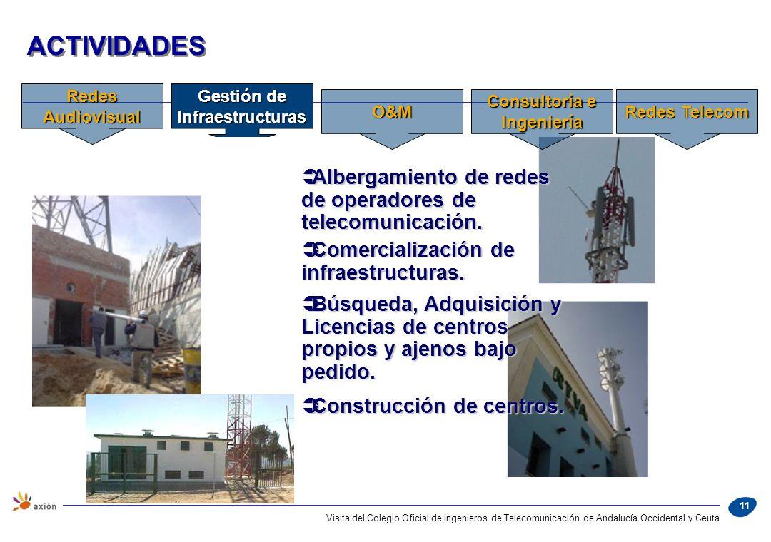 Gestión de Infraestructuras Consultoría e Ingeniería