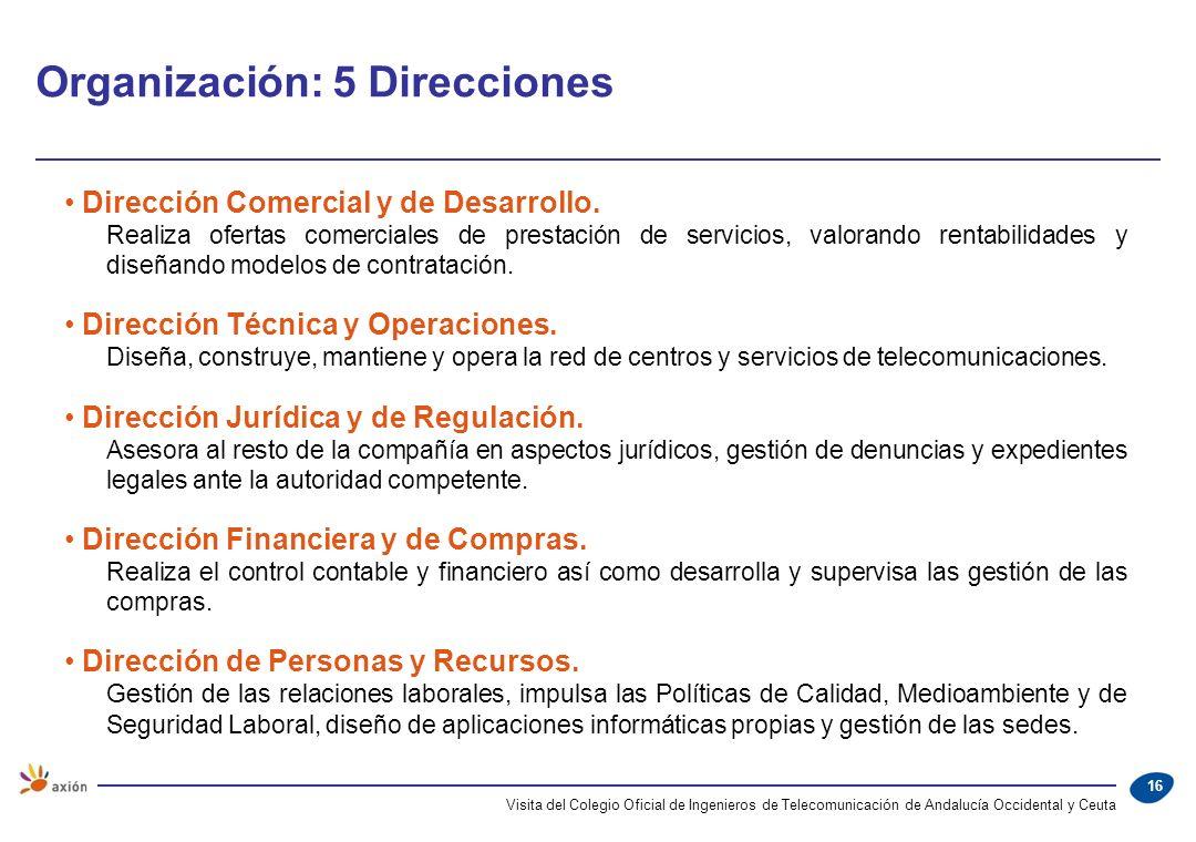Organización: 5 Direcciones