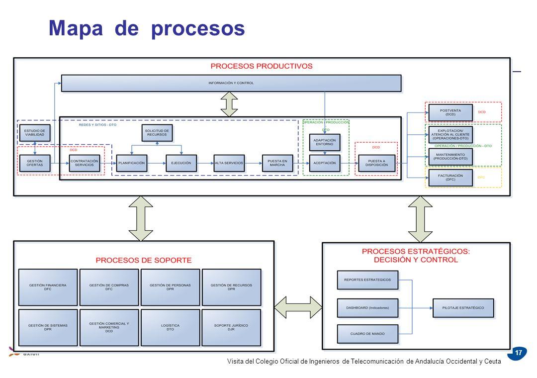 Mapa de procesos Visita del Colegio Oficial de Ingenieros de Telecomunicación de Andalucía Occidental y Ceuta.