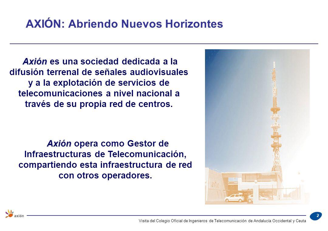 AXIÓN: Abriendo Nuevos Horizontes