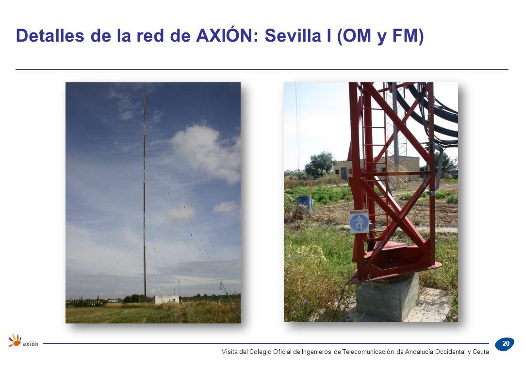 Detalles de la red de AXIÓN: Sevilla I (OM y FM)