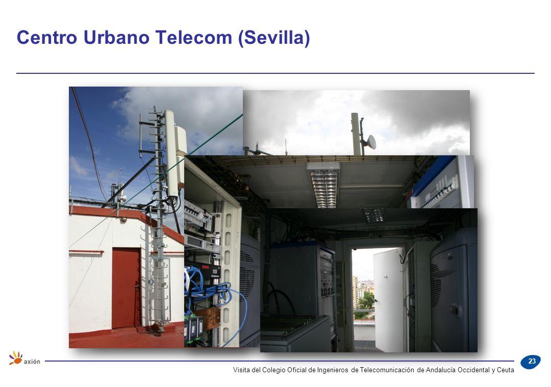 Centro Urbano Telecom (Sevilla)