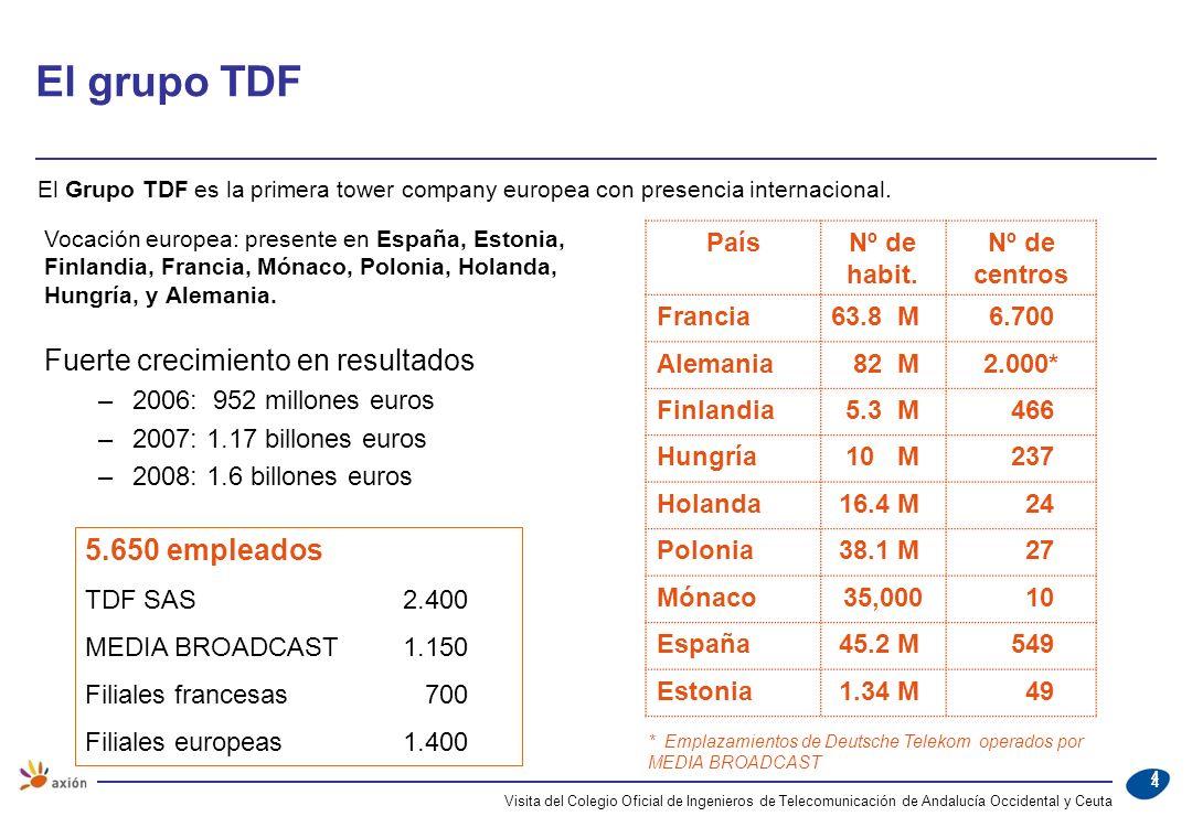 El grupo TDF Fuerte crecimiento en resultados 5.650 empleados País