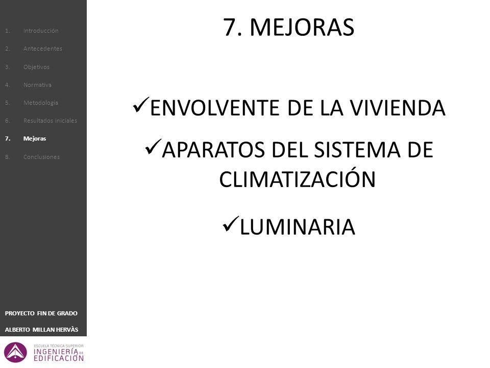 7. MEJORAS ENVOLVENTE DE LA VIVIENDA