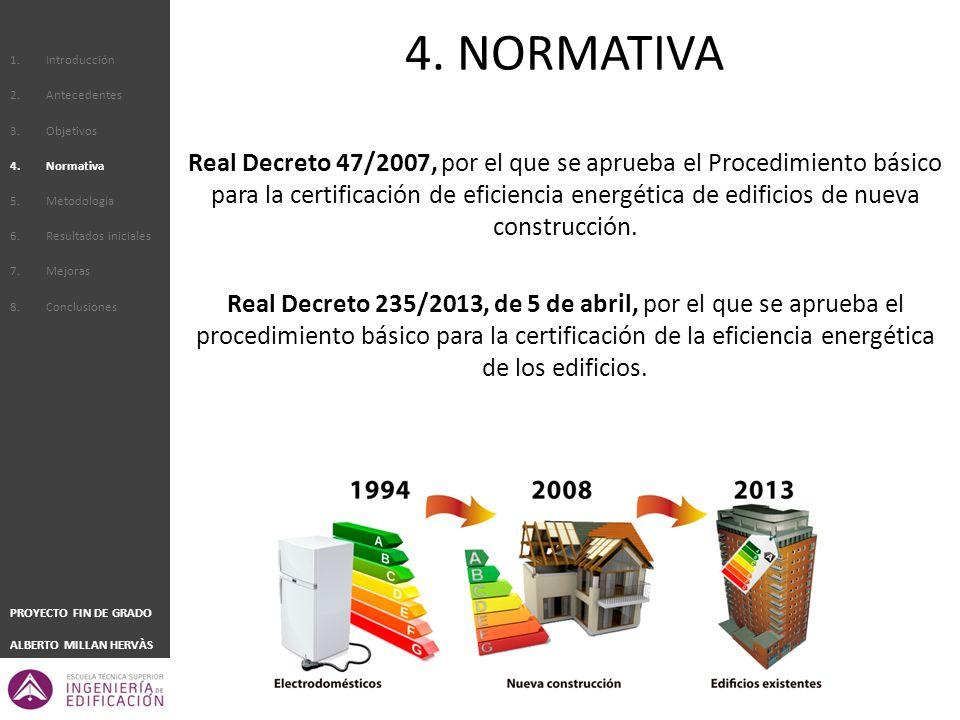 Introducción Antecedentes. Objetivos. Normativa. Metodología. Resultados iniciales. Mejoras. Conclusiones.