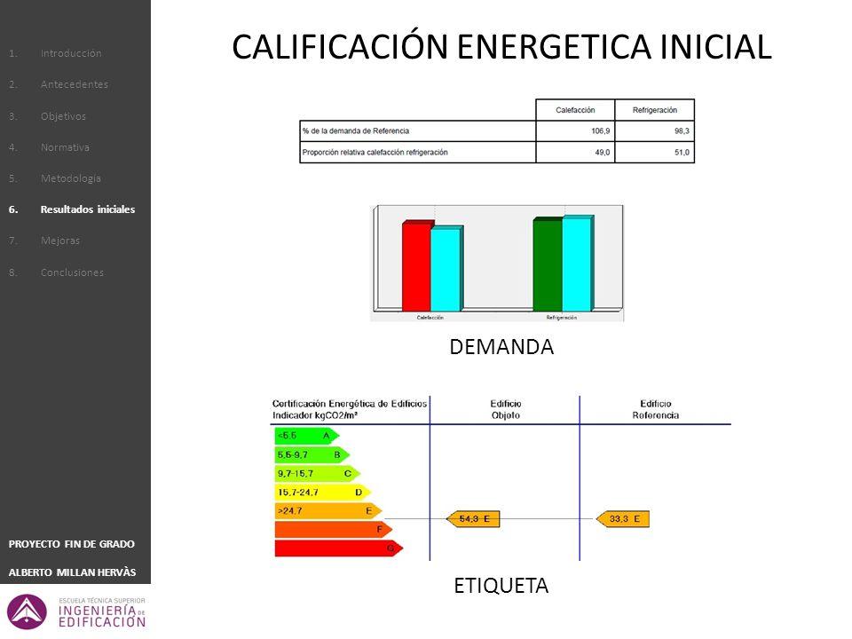 CALIFICACIÓN ENERGETICA INICIAL