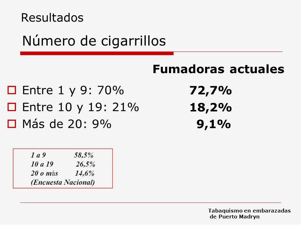 Número de cigarrillos Resultados Fumadoras actuales Entre 1 y 9: 70%