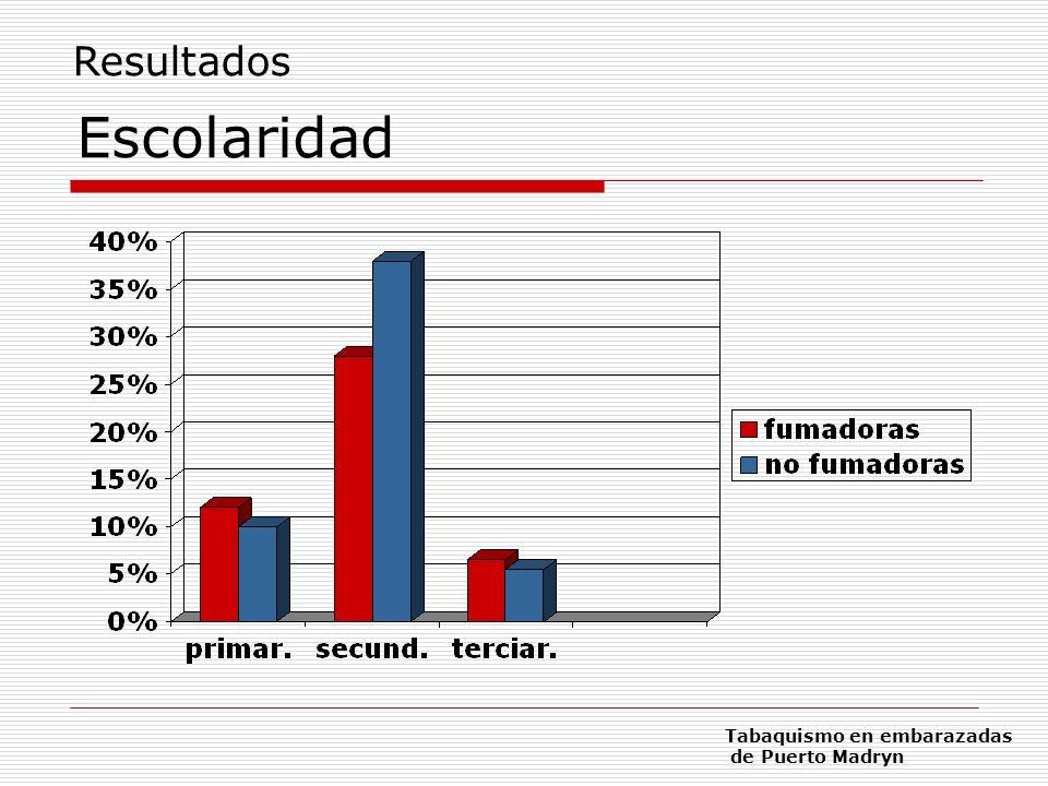 Resultados Escolaridad Tabaquismo en embarazadas de Puerto Madryn