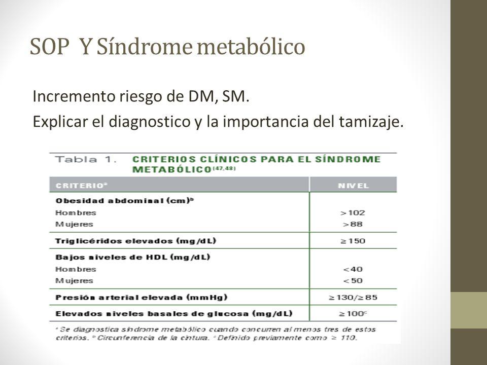 SOP Y Síndrome metabólico