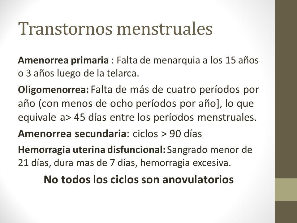 Transtornos menstruales