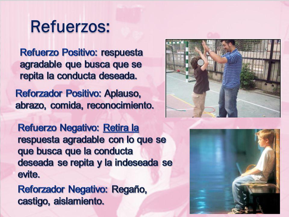 Refuerzos: Refuerzo Positivo: respuesta agradable que busca que se repita la conducta deseada.