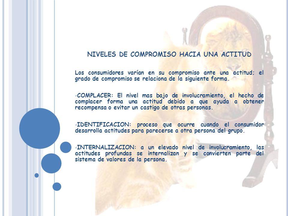 NIVELES DE COMPROMISO HACIA UNA ACTITUD