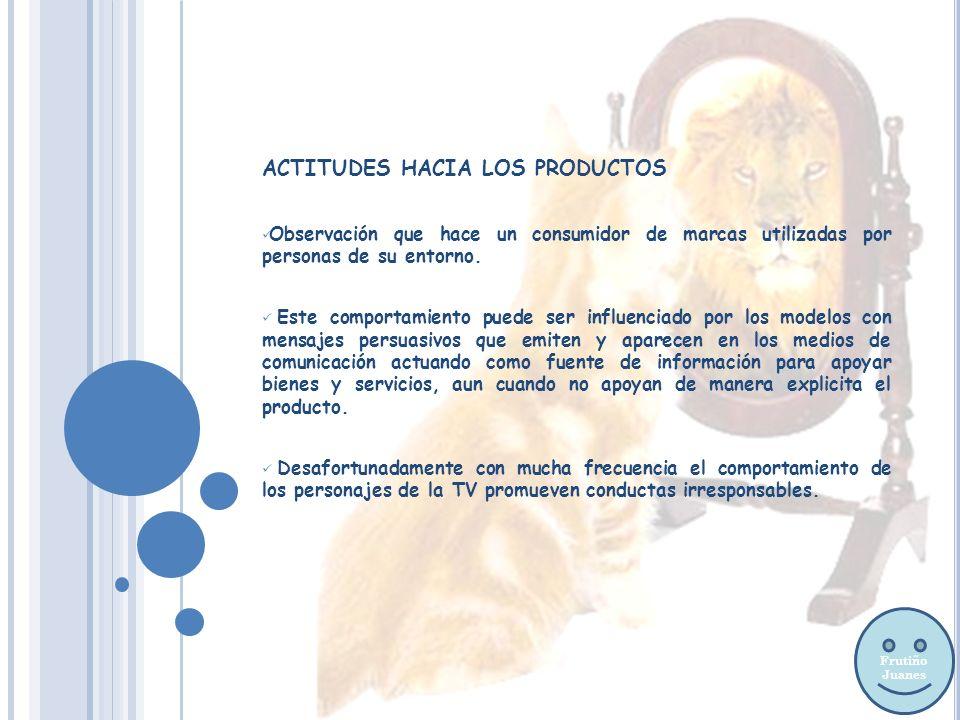 ACTITUDES HACIA LOS PRODUCTOS