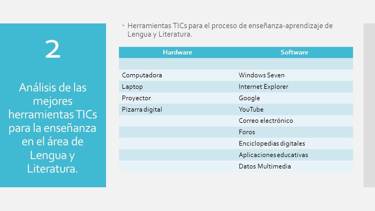 2 Análisis de las mejores herramientas TICs para la enseñanza en el área de Lengua y Literatura.