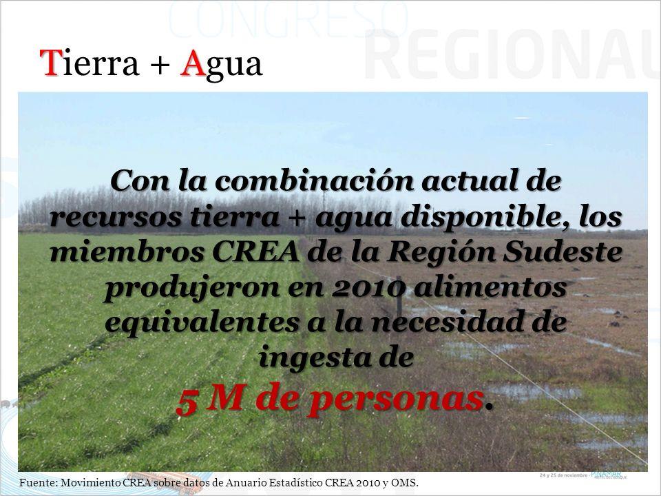 Tierra + Agua 5 M de personas.