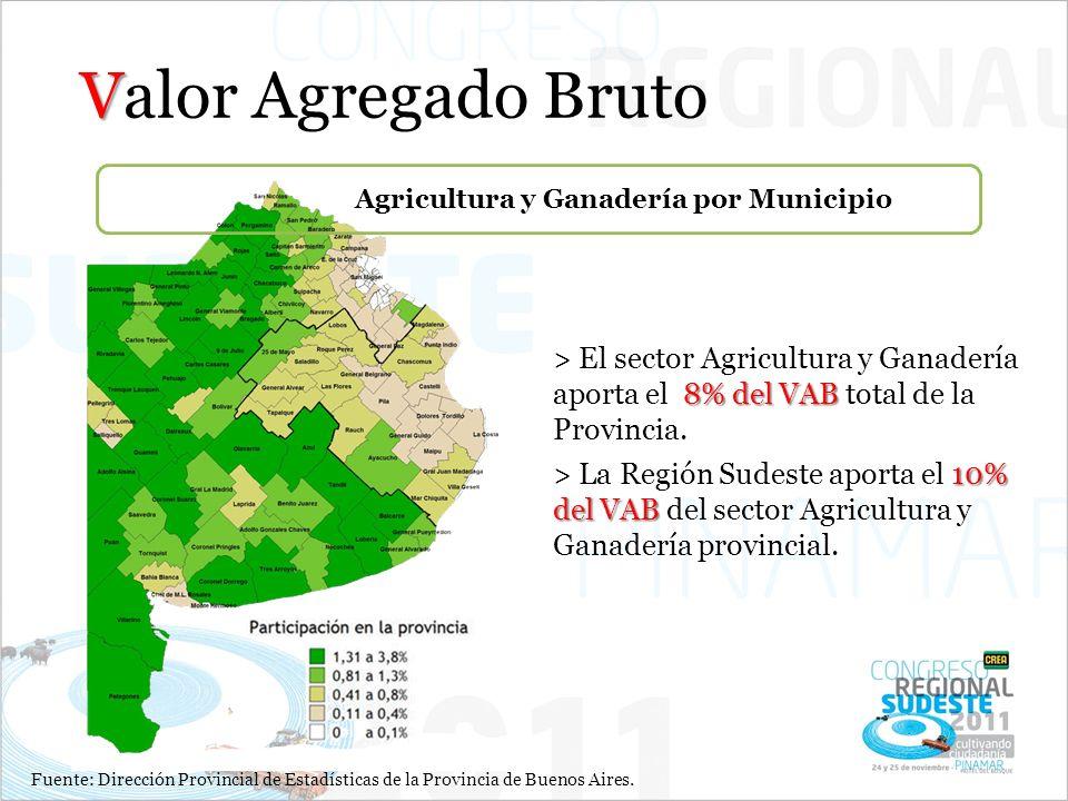 Agricultura y Ganadería por Municipio