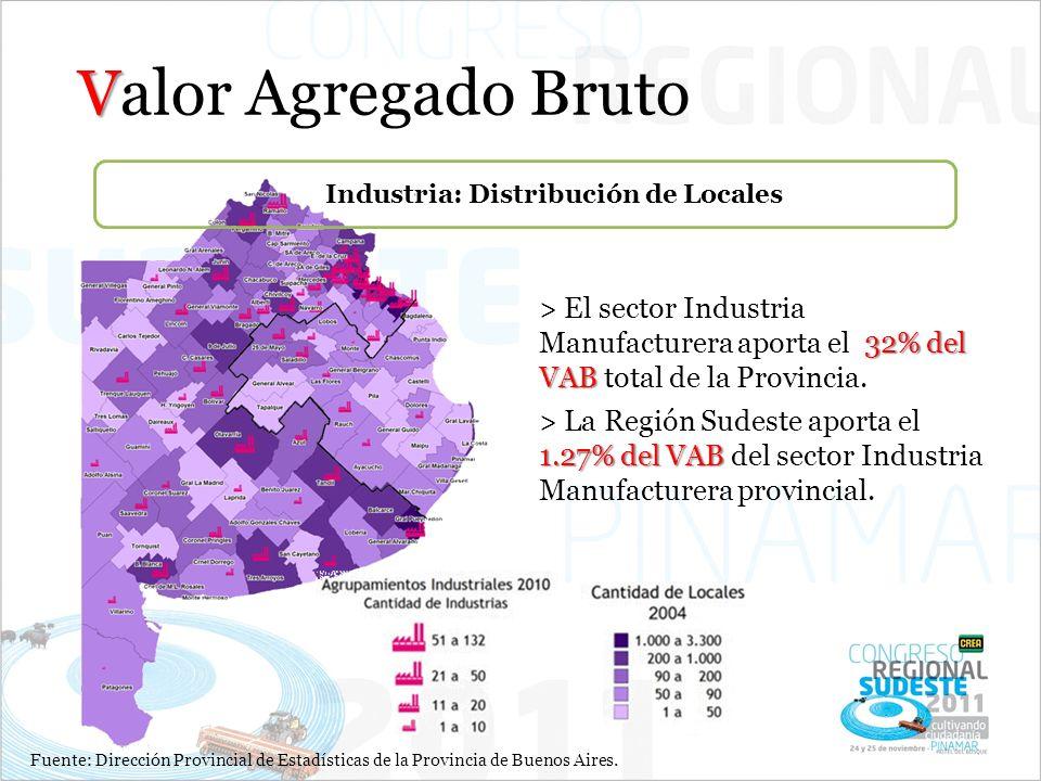 Industria: Distribución de Locales