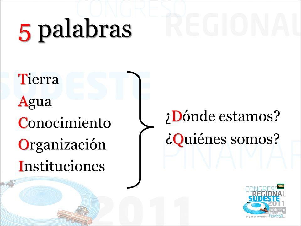 5 palabras Tierra Agua Conocimiento Organización Instituciones