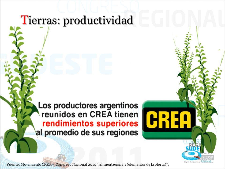Tierras: productividad