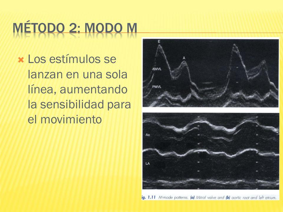 Método 2: Modo M Los estímulos se lanzan en una sola línea, aumentando la sensibilidad para el movimiento.