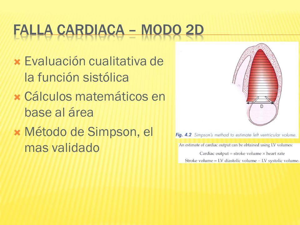 Falla cardiaca – modo 2d Evaluación cualitativa de la función sistólica. Cálculos matemáticos en base al área.