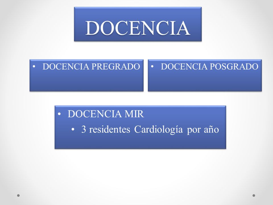 DOCENCIA DOCENCIA MIR 3 residentes Cardiología por año
