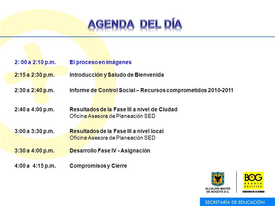 AGENDA DEL DÍA 2: 00 a 2:10 p.m. El proceso en imágenes