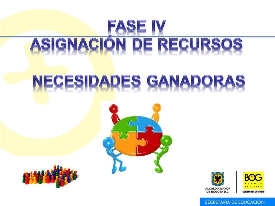 ASIGNACIÓN DE RECURSOS NECESIDADES GANADORAS