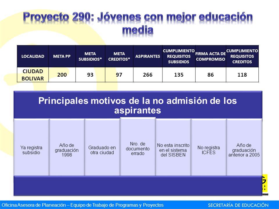 Proyecto 290: Jóvenes con mejor educación media