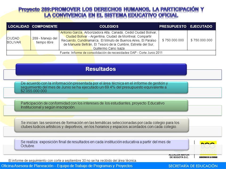 Proyecto 289:PROMOVER LOS DERECHOS HUMANOS, LA PARTICIPACIÓN Y LA CONVIVENCIA EN EL SISTEMA EDUCATIVO OFICIAL