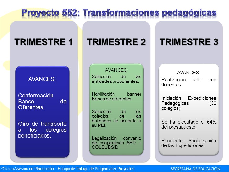 Proyecto 552: Transformaciones pedagógicas