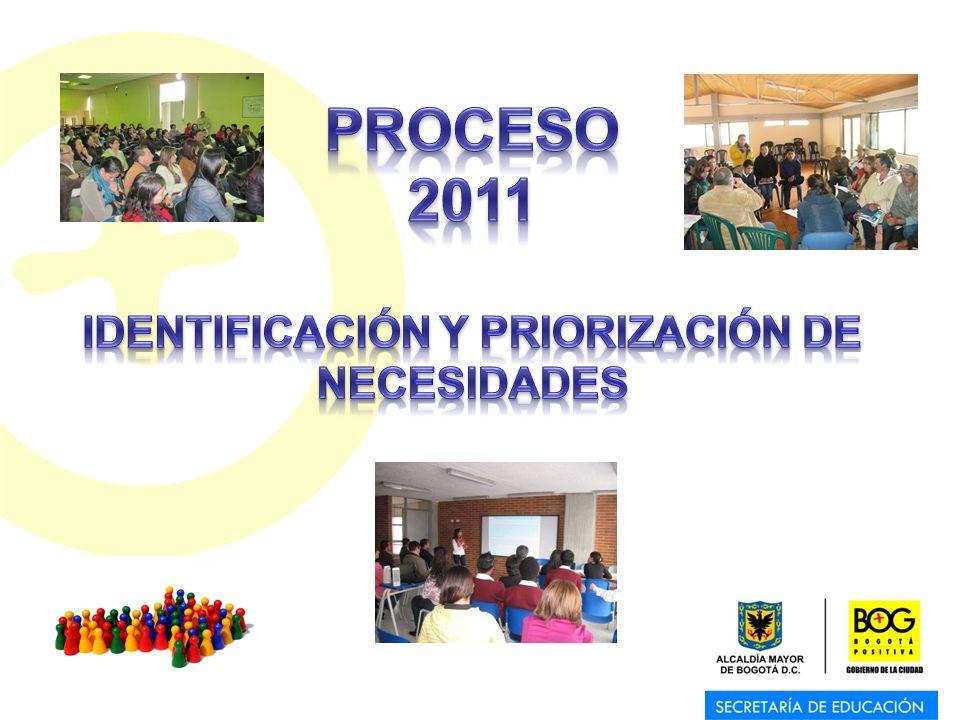 IDENTIFICACIÓN Y PRIORIZACIÓN DE NECESIDADES