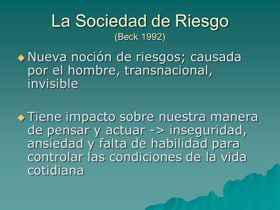 La Sociedad de Riesgo (Beck 1992)