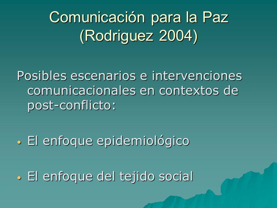 Comunicación para la Paz (Rodriguez 2004)