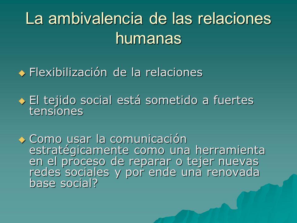 La ambivalencia de las relaciones humanas