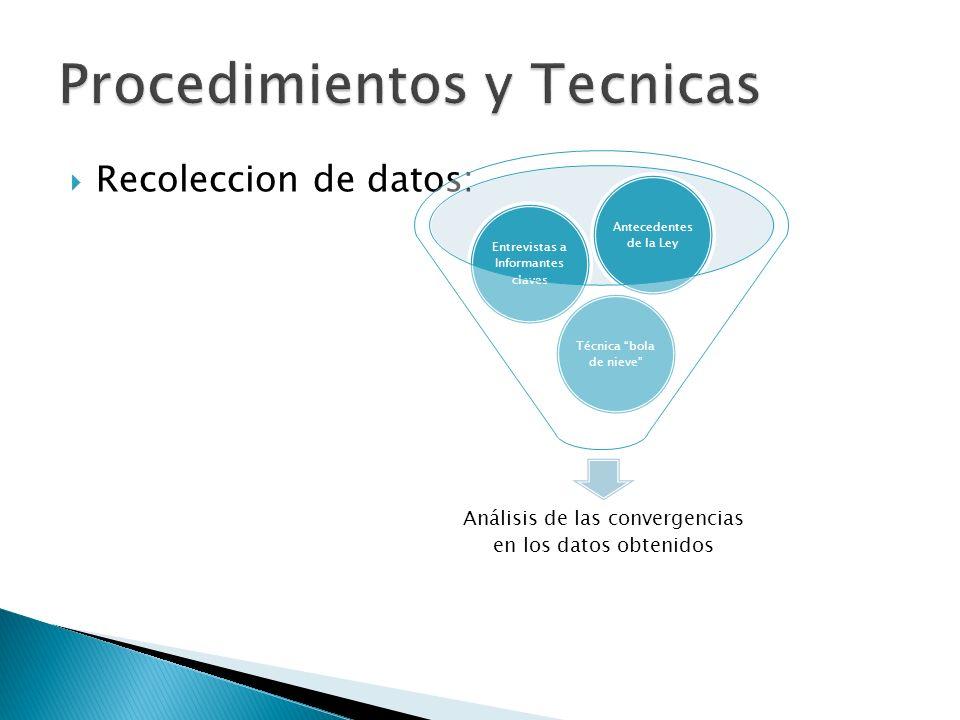 Procedimientos y Tecnicas