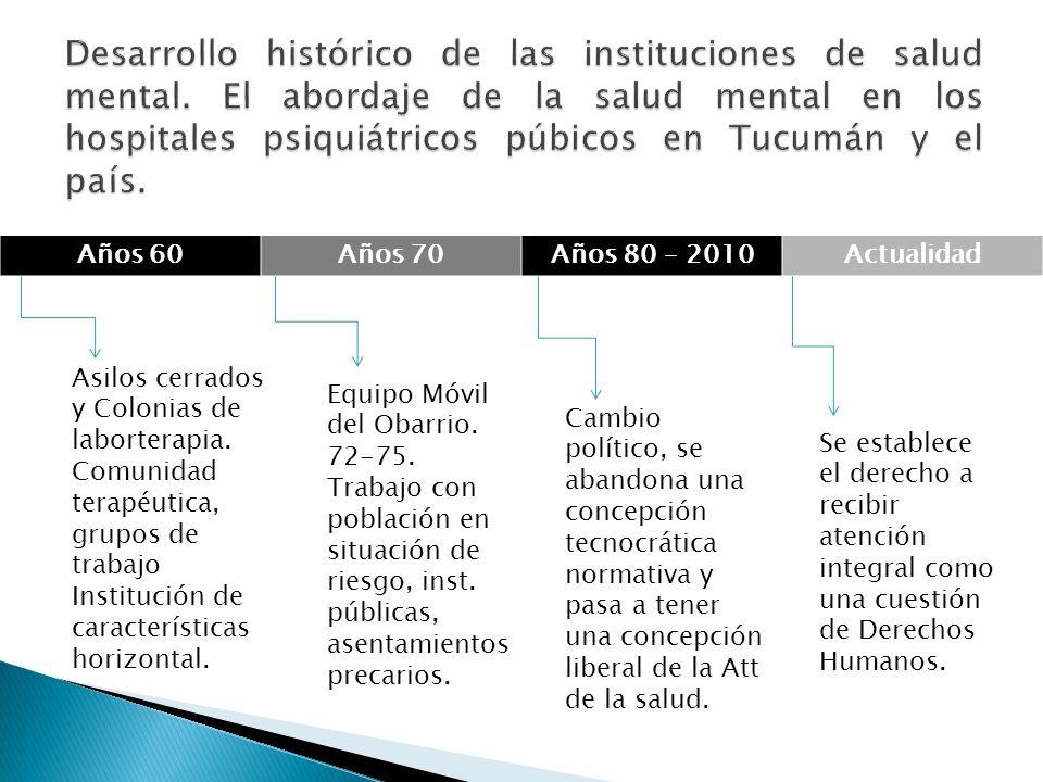 Desarrollo histórico de las instituciones de salud mental