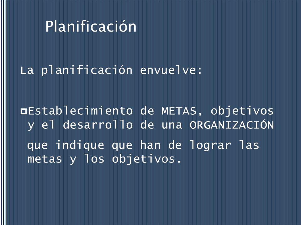 Planificación La planificación envuelve: