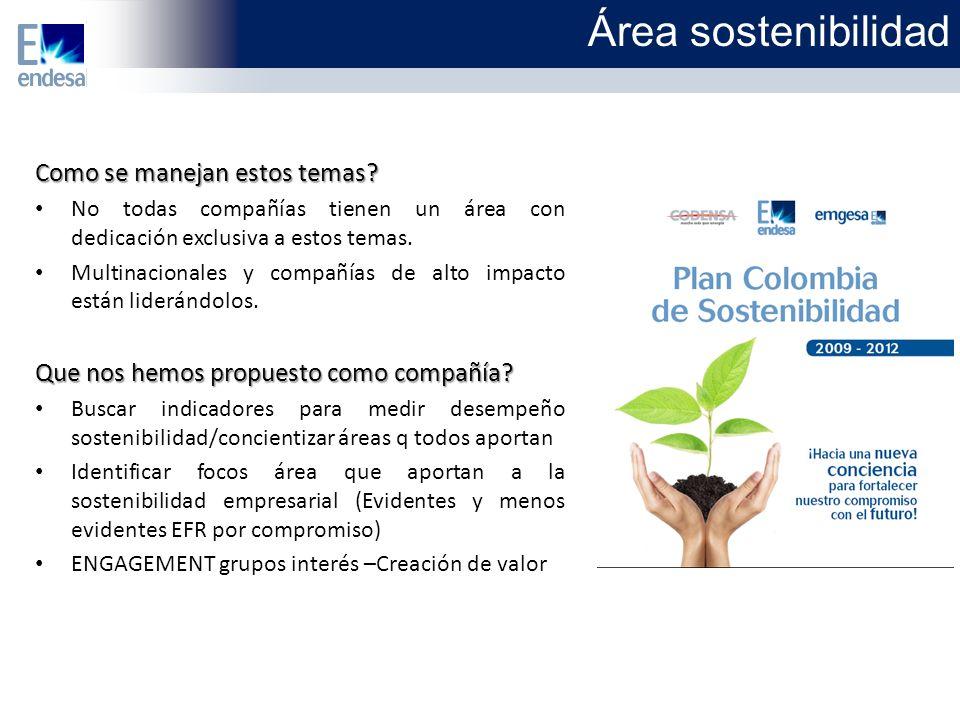 Área sostenibilidad Como se manejan estos temas