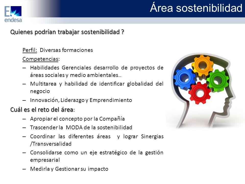 Área sostenibilidad Quienes podrían trabajar sostenibilidad