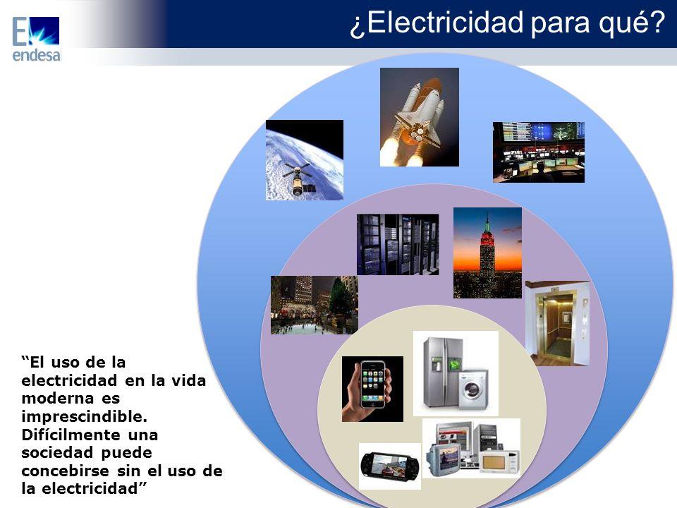 ¿Electricidad para qué
