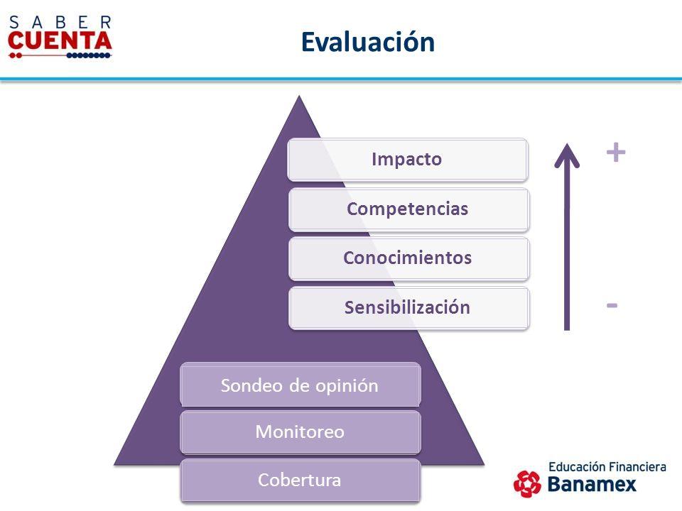 + - Evaluación Impacto Competencias Conocimientos Sensibilización