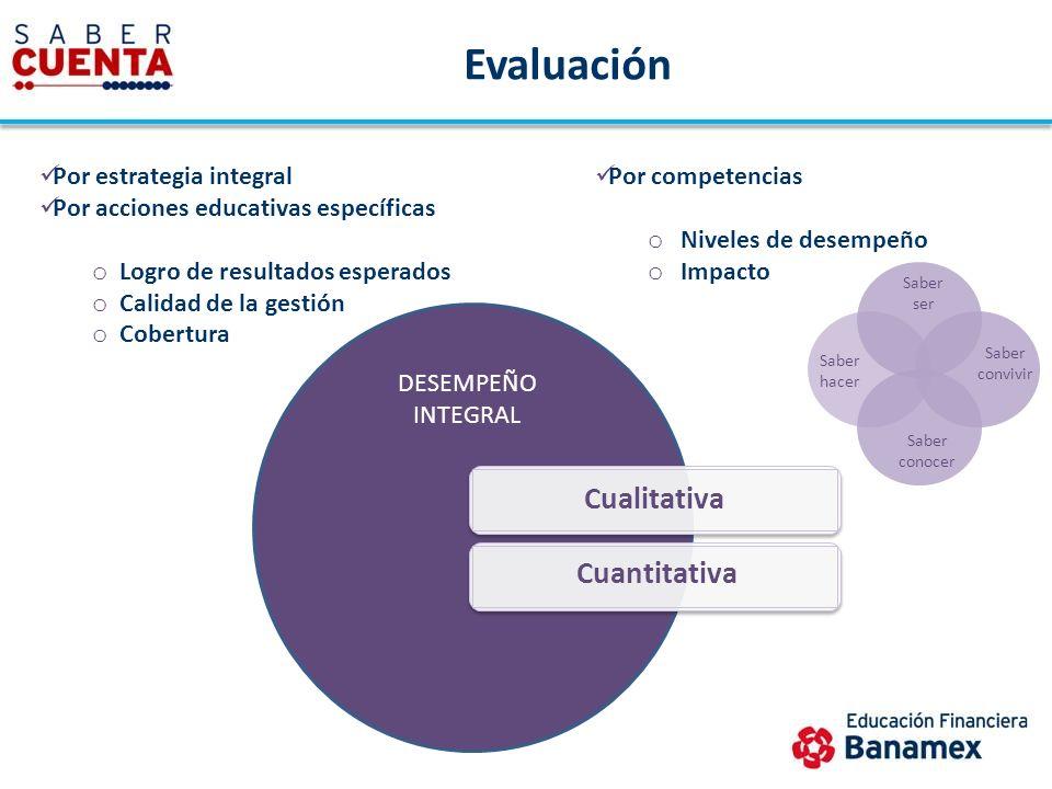 Evaluación Cualitativa Cuantitativa Por estrategia integral
