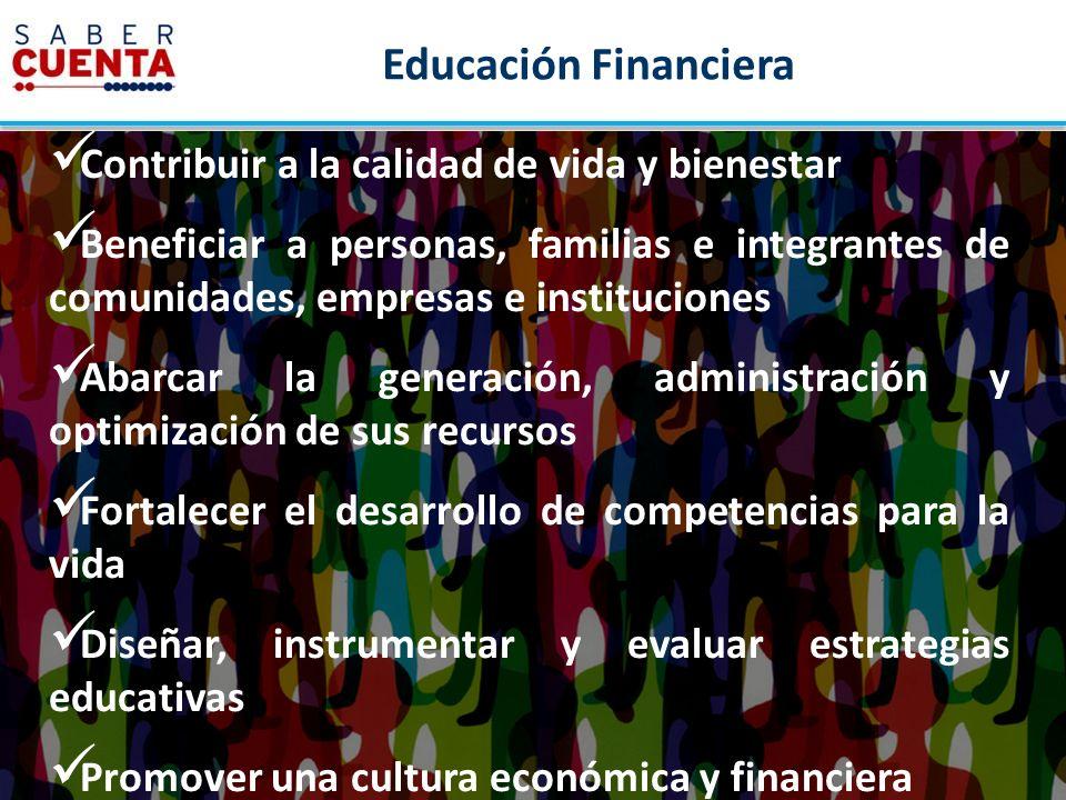 Educación Financiera Contribuir a la calidad de vida y bienestar