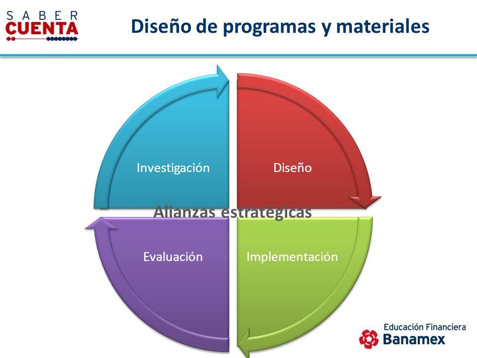 Diseño de programas y materiales