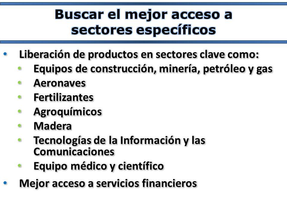 Buscar el mejor acceso a sectores específicos