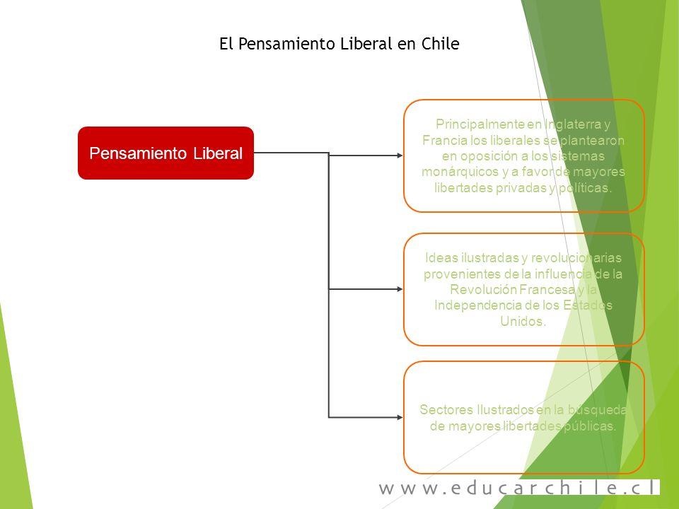 Rep blica liberal chile ppt video online descargar - Republica de las ideas ...