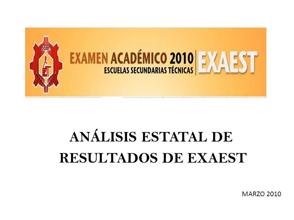 ANÁLISIS ESTATAL DE RESULTADOS DE EXAEST